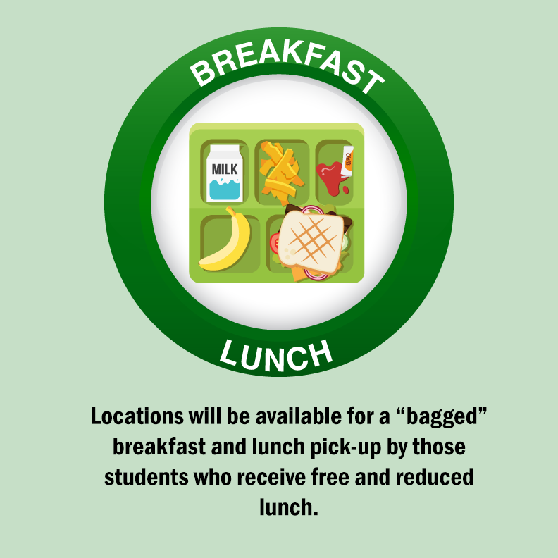 Locations for Breakfast/Lunch